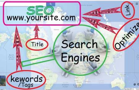 best search engines research papers